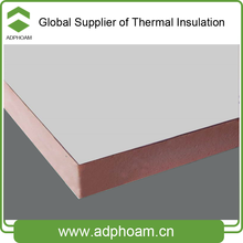 Manufacturer Exterior Wall Thermal Insulation Fireproof PF Sandwich Panel With Best Heat Conductivity Real Stone Base