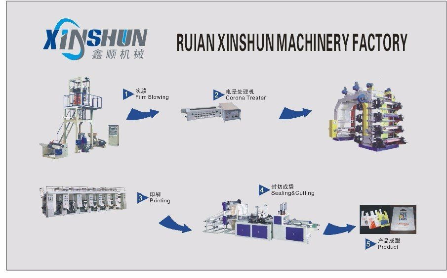 Ruian Xinshun Factory Newest Air Bubble Packaging Film Making Machine