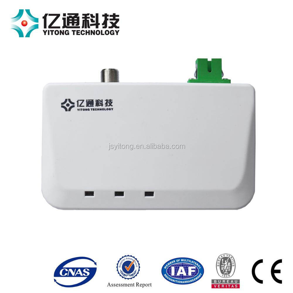 FTTH CATV Mini/Micro Optical Node/Receiver
