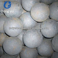 High Quality And LOW Price Forged Grinding Media Ball