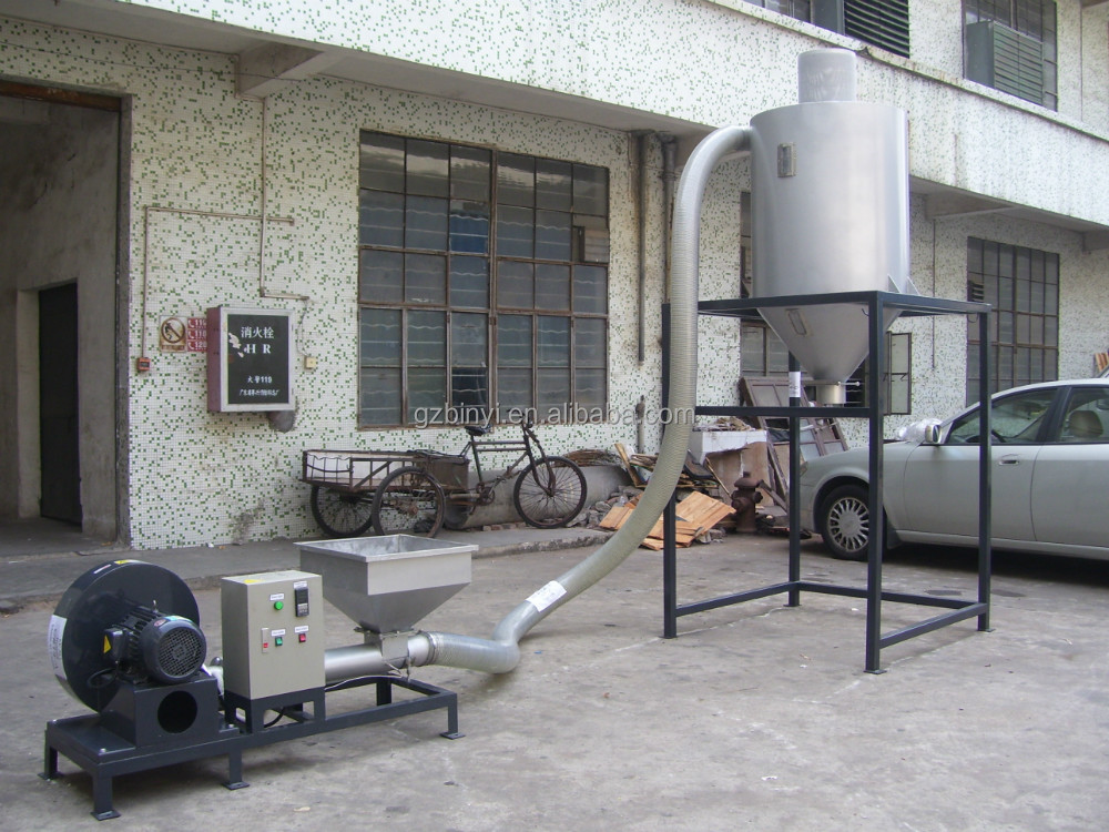 China factory supply high pressure blower waste material air blower machine
