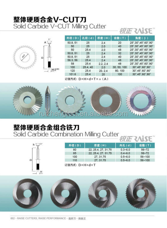 High quality small Carbide saw blade cutting tools