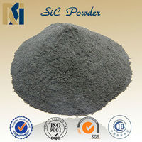 high quality green silicon carbide powder for abrasive