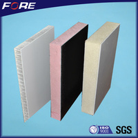 Trustworthy Convenient construction FRP Sandwich Panel