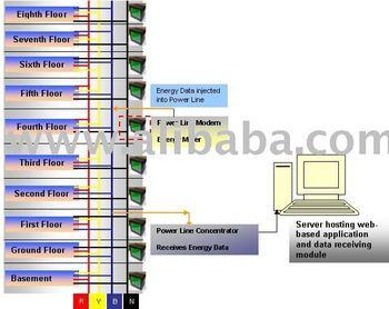 Matrix Metalloproteinase Protocols (Methods in Molecular Biology