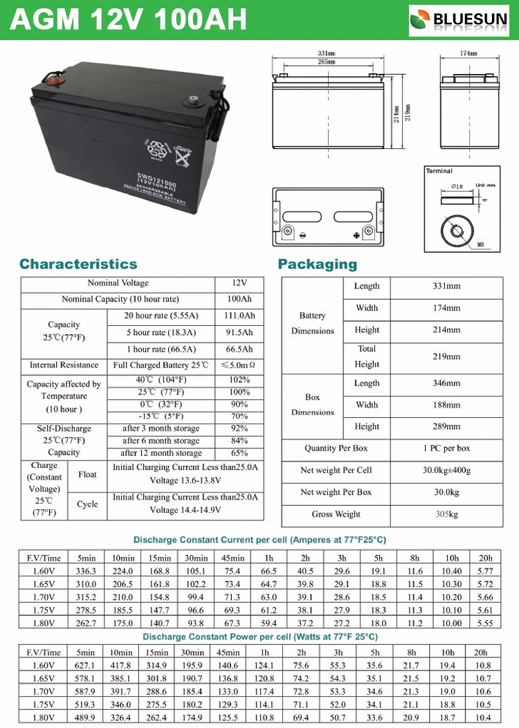 12v 100ah battery,AGM battery 12v 100ah,12v 100ah sealed lead acid deep cycly battery