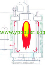 home heating boiler wood pellet boiler hot water boiler for home