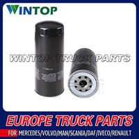 Hight Quality Oil Filter For SCANIA