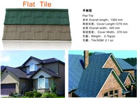 Stone coated metal roof sheets /Nigeria