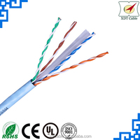 D-link lan BC utp cable cat6 price