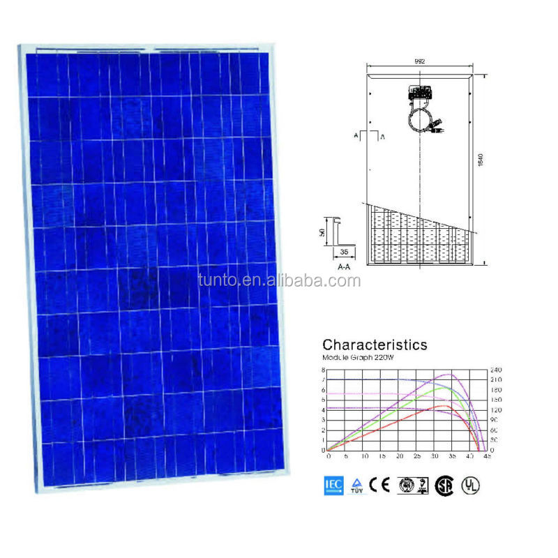 polycrystalline solar cell panel 240w, 240w solar panel