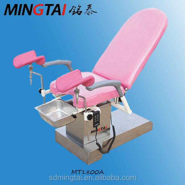 obstetrics & gynecology equipments