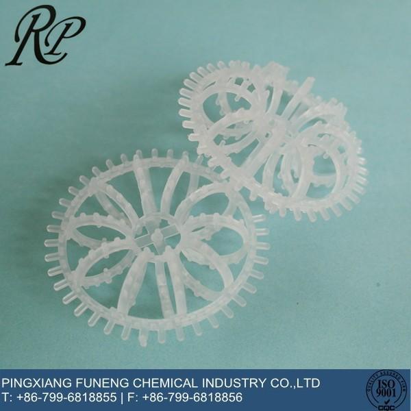 PP RPP PVC PVDF CPVC Plastic Tellerette Ring Plastic Teller Rosette Ring