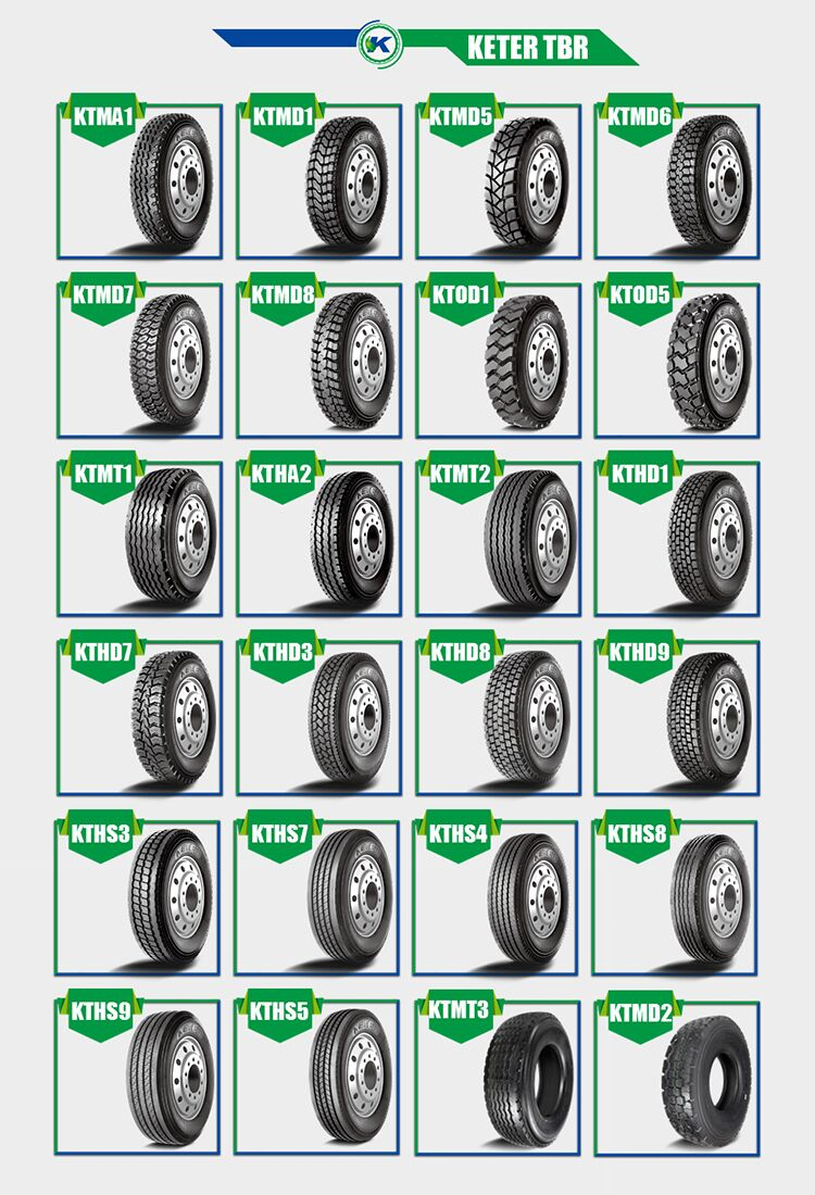 Lowest prices for truck tyre 315/80R22.5 with KETER brand