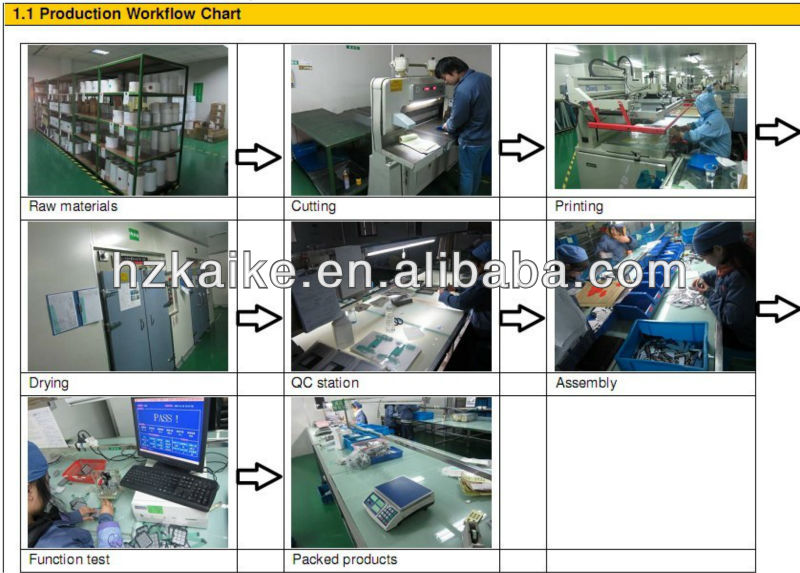 PET membrane switch front panel medical application