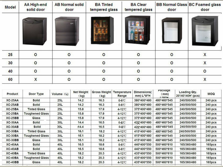 30l Hotel And Home Use Mini Bar Fridge Small Refrigerator
