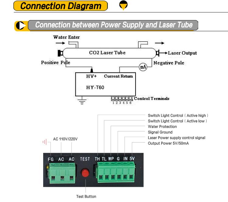 hot sale hy t60 laser power supply for 40w 50w 60w co2 laser tubes rh alibaba com