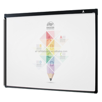 cheap finger touch student writing surface interactive whiteboard