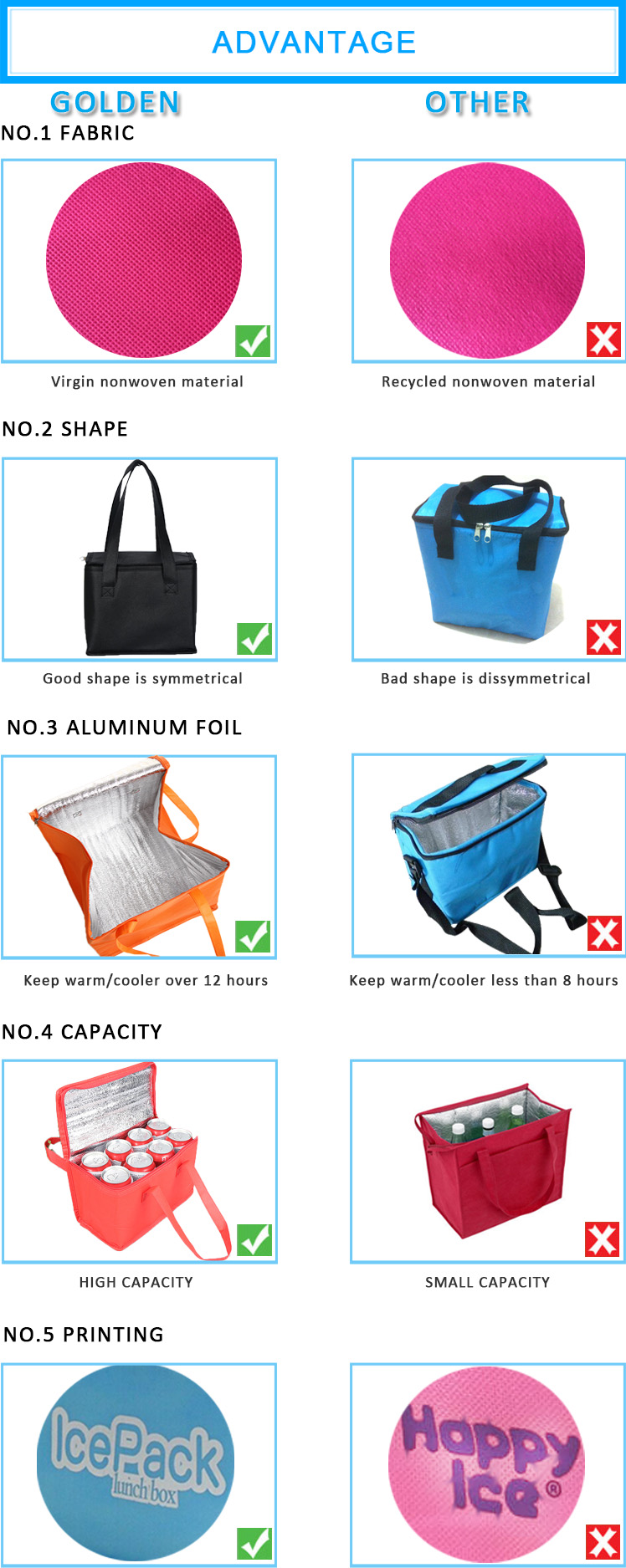 Promotion Non Woven Insulated Cooler Bags Wholesale In Quanzhou Factory