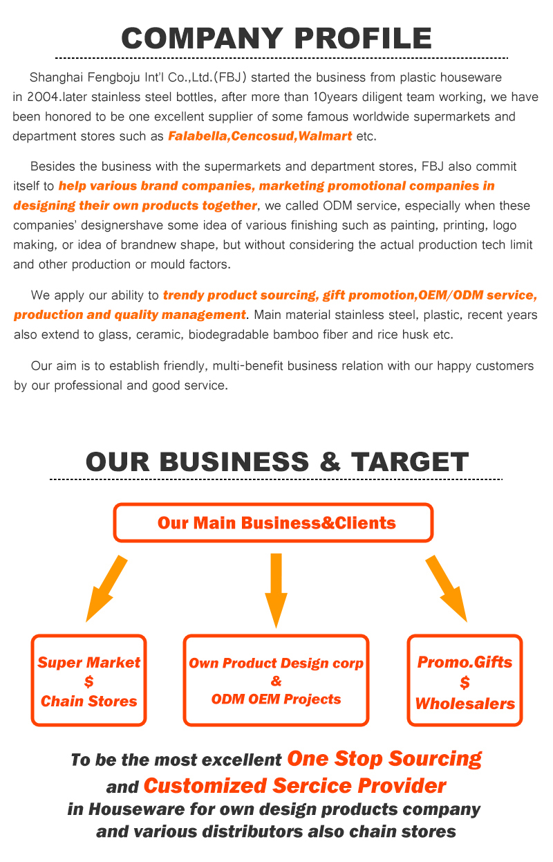 6.our business and target