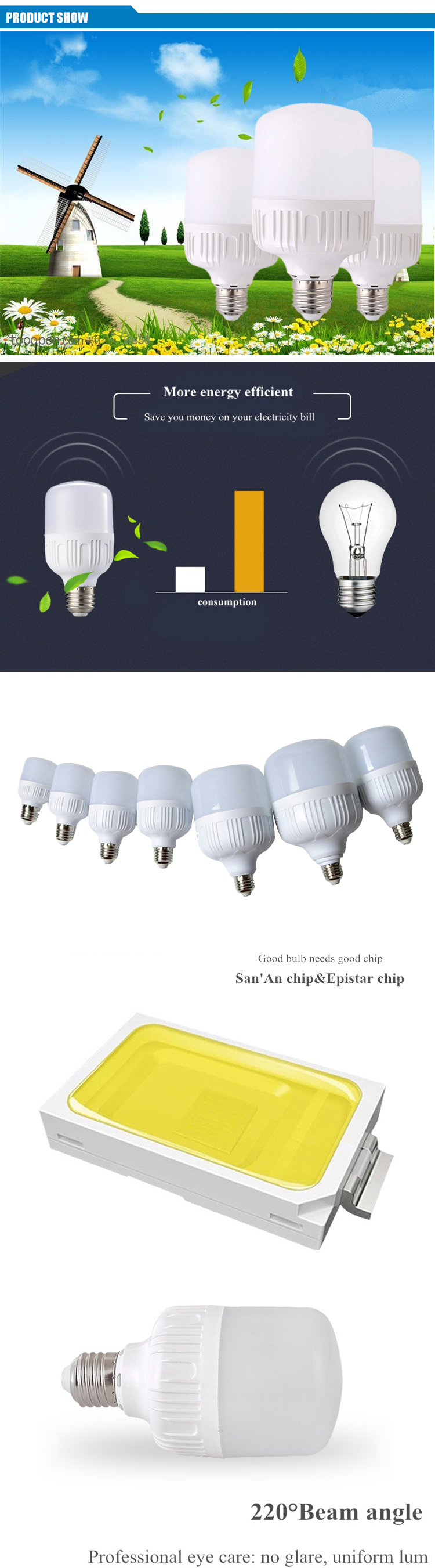 Manufacturing Plant Wholesale Cheap 3000 5000 Lumen 10W 20W 40W Price LED Bulb Light