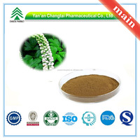 Hot Sale GMP Certificate 100% Pure Natural Black cohosh extract