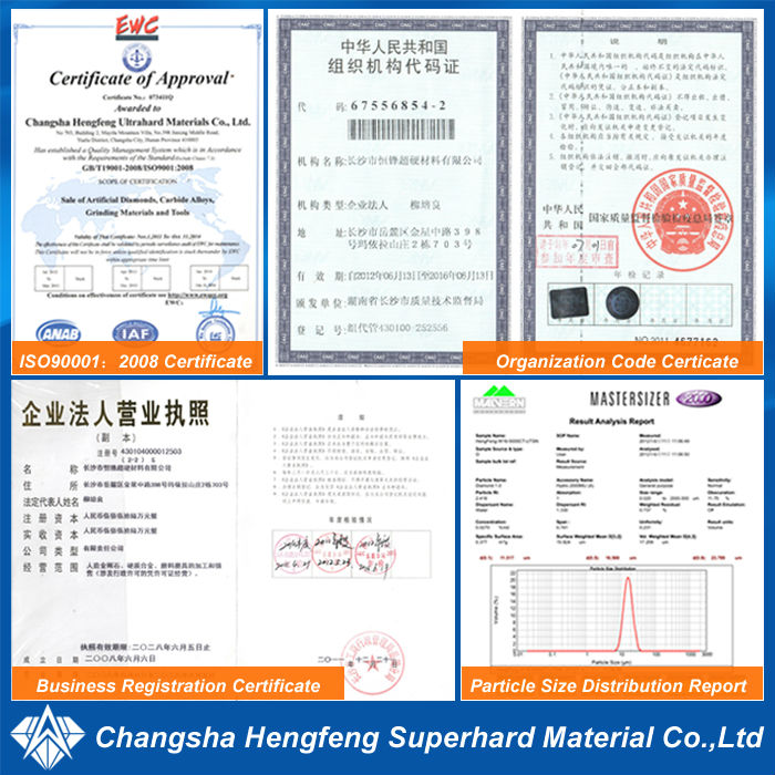 Made in China synthetic diamond powder for diamond tool