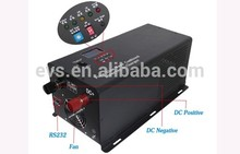 China Best 48vdc 40kva power inverter