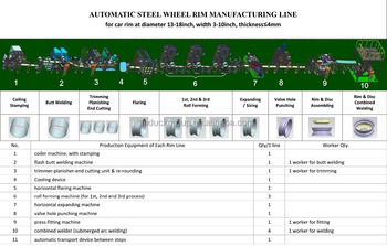 LittleDuck steel wheel rim production line for car rim at 13-18inch