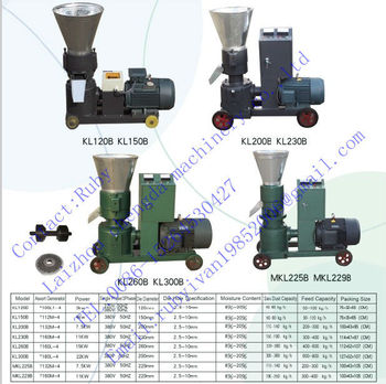 Wood pellet machine wearing parts/KL series wood pellet machine with new design