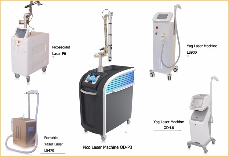 Portable q switched nd yag laser tattoo removal machine price with CE