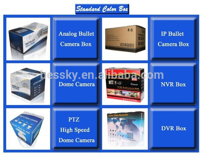 Bessky AHD Camrea, 720p/960p, 1.0MP/1.3 MP, BE-IVC