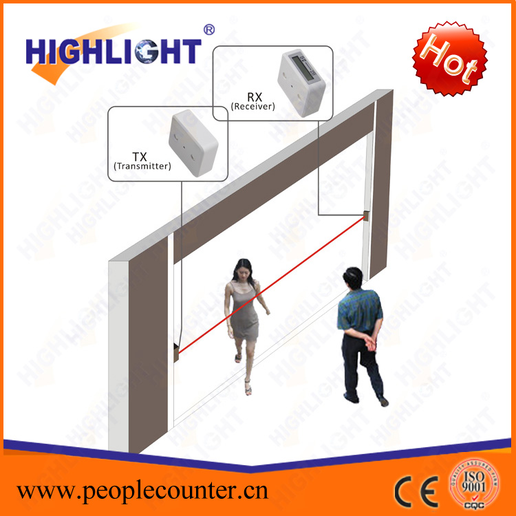 Highlight HPC005 wireless people counting system sensor, supermarket system electronic infrared shop counter