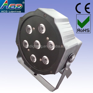 Mini led par cans