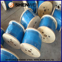electric wire cable hs code