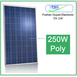 Mono and Poly solar panel system, solar panel price, solar panel manufacturers 100w 150w 200w 250w 260W 300w 320w solar panels