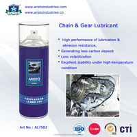 Aristo Chain & Gear Lubricant for Car / Bike
