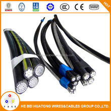 Best price JKLV PVC Coated Cable AAC Conductor acsr conductor/overhead conductor