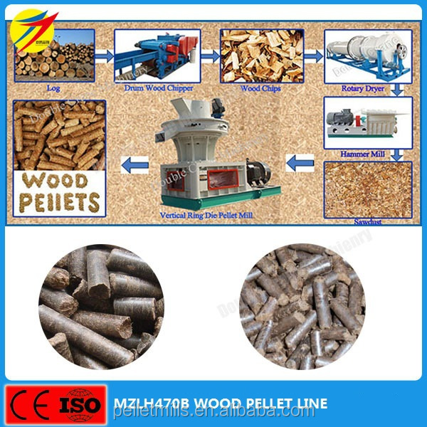 Hot sale high quality wood pellet production line with capacity 1t per hour