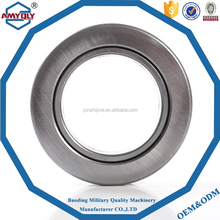Super quality OEM man clutch release bearing price 588909