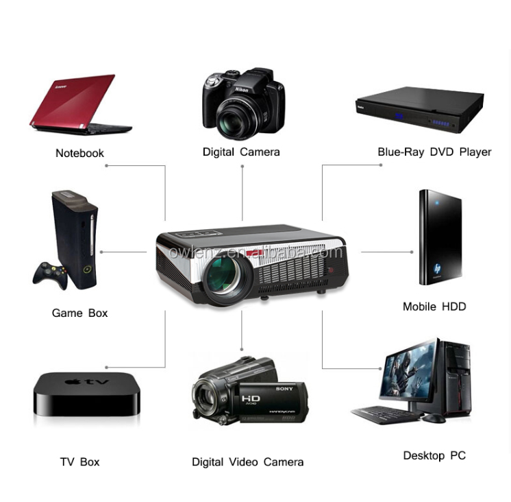 LED86+ Digital Projector Type and 2000:1 Contrast Ratio 2800lumens TV education led projector