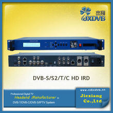 Chinese DVB /IPTV System satellite receiver mpeg-4/hd