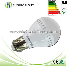 220v led lighting bulb,bed room led lighting bulb,Cheap price led lighting bulb