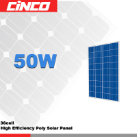 50W ov solar panel, price per watt solar panels in india