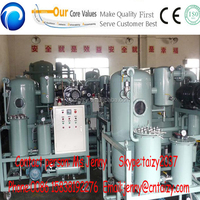lubrication oil/hydraulic oil recycling plant/petroleum refinery equipments