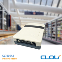CL7206A2 UHF Desktop usb rj45 RFID card reader