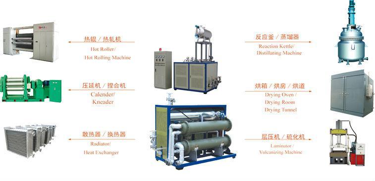 Oil Boiler: Oil Boiler Pump