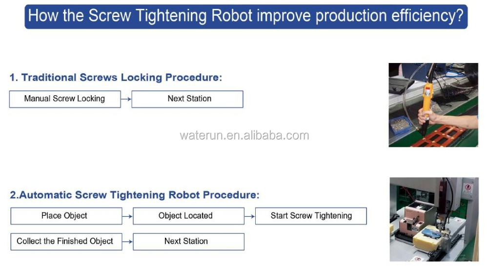 high-efficiency screw fastening robot automatic screw tightening robot