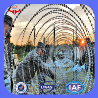 Anping Wholesale razor barbed wire/razor barbed wire mesh/galvanized razor wire(ISO9001 factory)