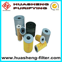 Coated Polyester air filter cartridge for pharmacy industry